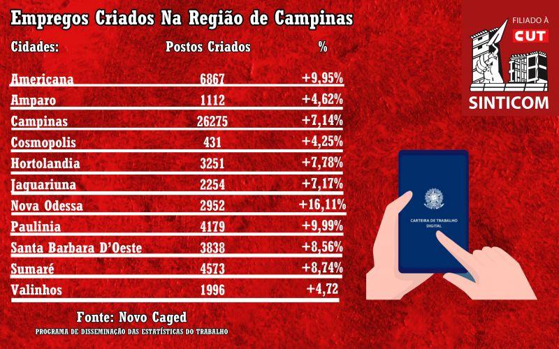 infografico_emprego_na_regiao_publi